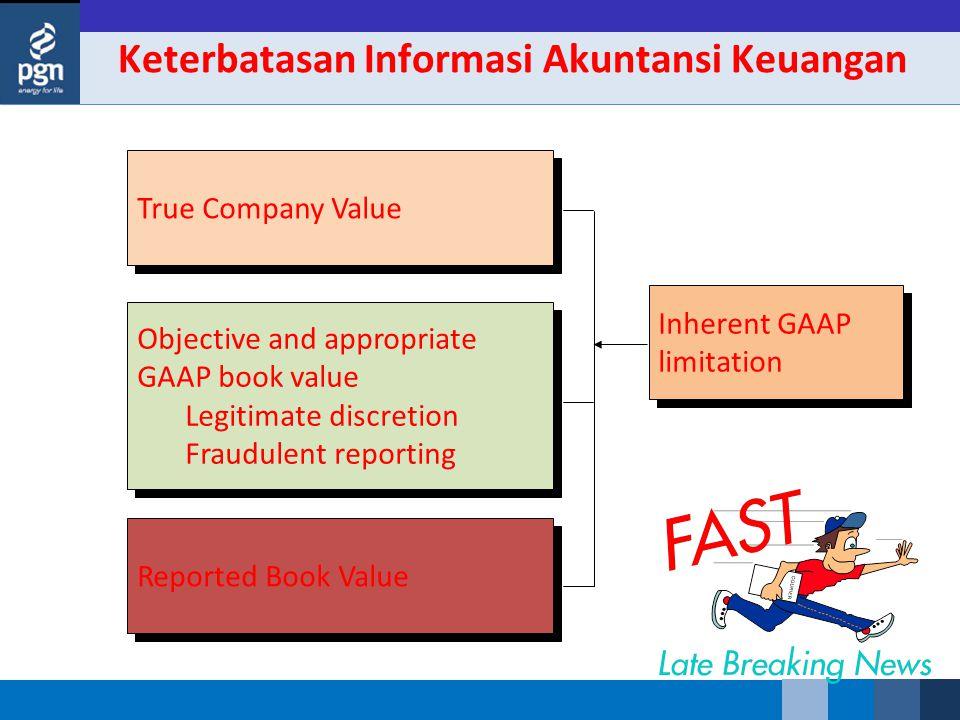 Keterbatasan Informasi Akuntansi Keuangan