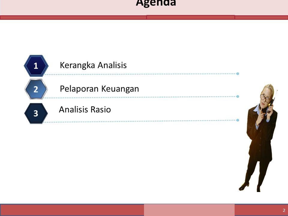 Agenda 1 Kerangka Analisis 2 Pelaporan Keuangan Analisis Rasio 3
