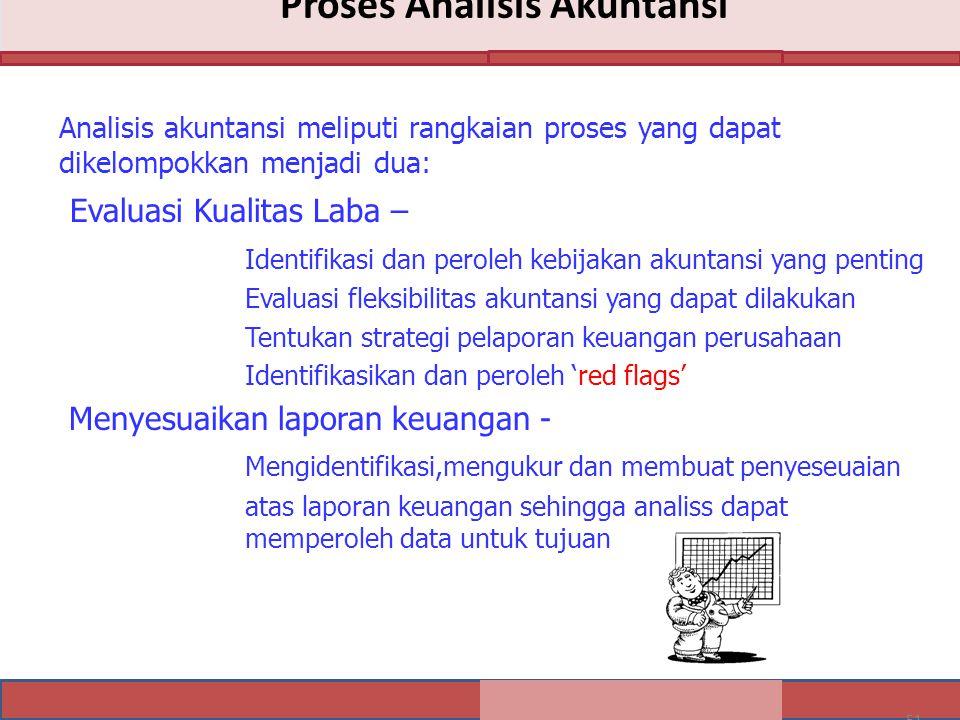 Proses Analisis Akuntansi