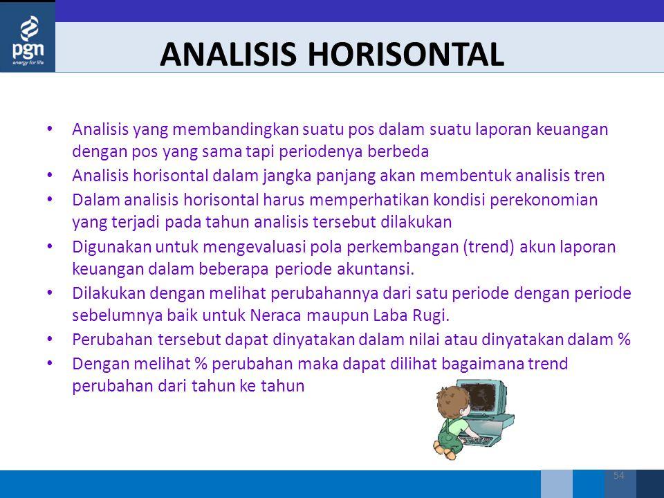 ANALISIS HORISONTAL Analisis yang membandingkan suatu pos dalam suatu laporan keuangan dengan pos yang sama tapi periodenya berbeda.