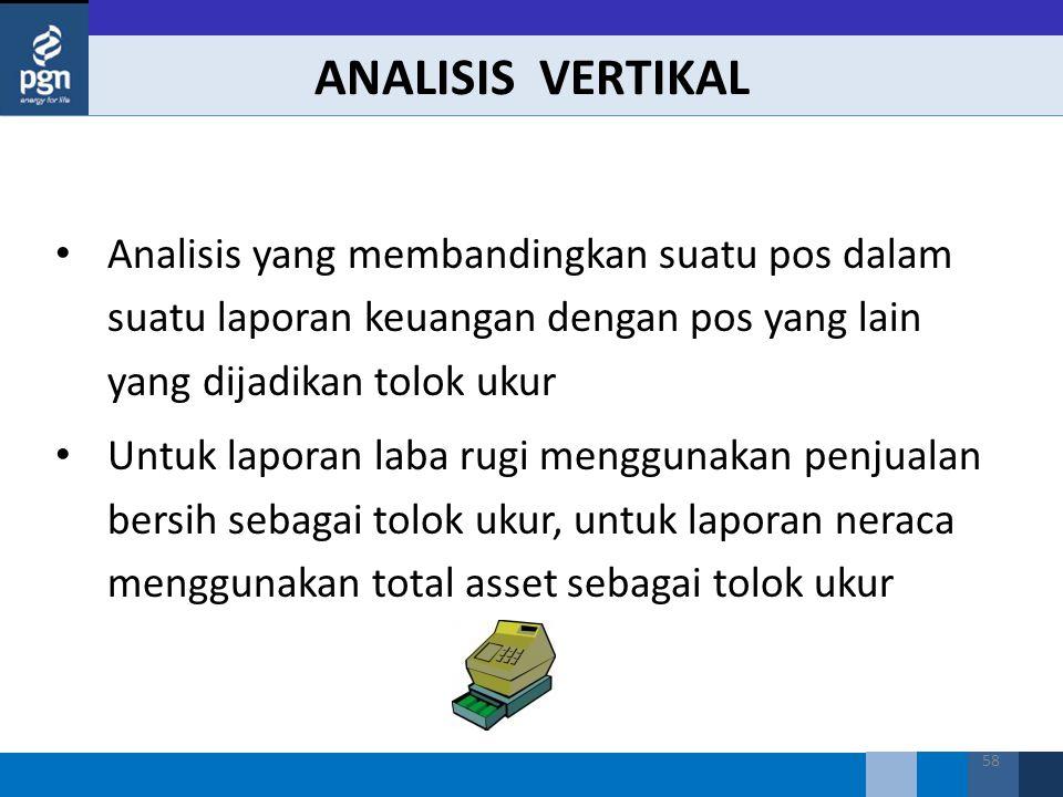 ANALISIS VERTIKAL Analisis yang membandingkan suatu pos dalam suatu laporan keuangan dengan pos yang lain yang dijadikan tolok ukur.