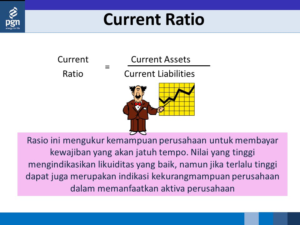 Current Ratio Current Ratio Current Assets Current Liabilities =