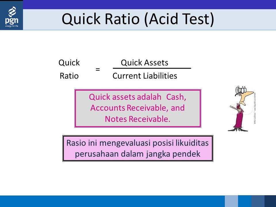 Quick Ratio (Acid Test)