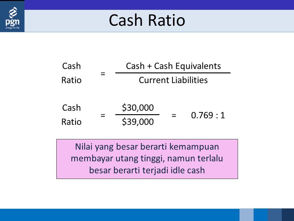 Cash + Cash Equivalents