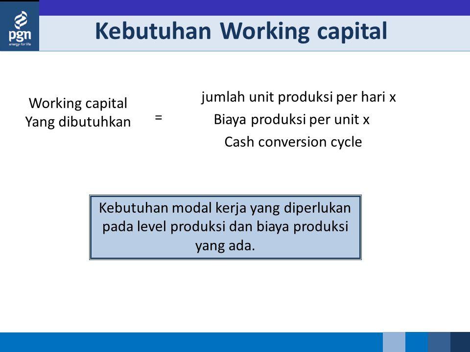 Kebutuhan Working capital