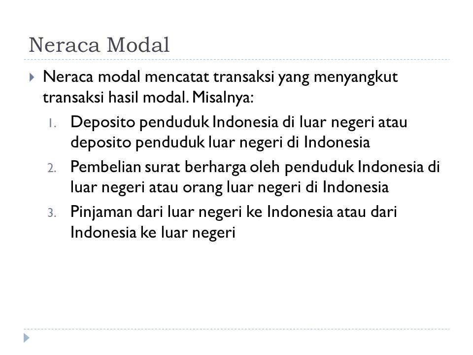 Neraca Modal Neraca modal mencatat transaksi yang menyangkut transaksi hasil modal. Misalnya: