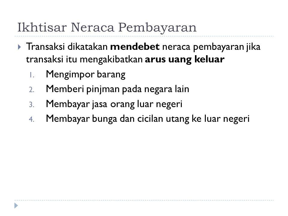 Ikhtisar Neraca Pembayaran