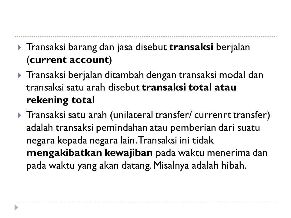 Transaksi barang dan jasa disebut transaksi berjalan (current account)