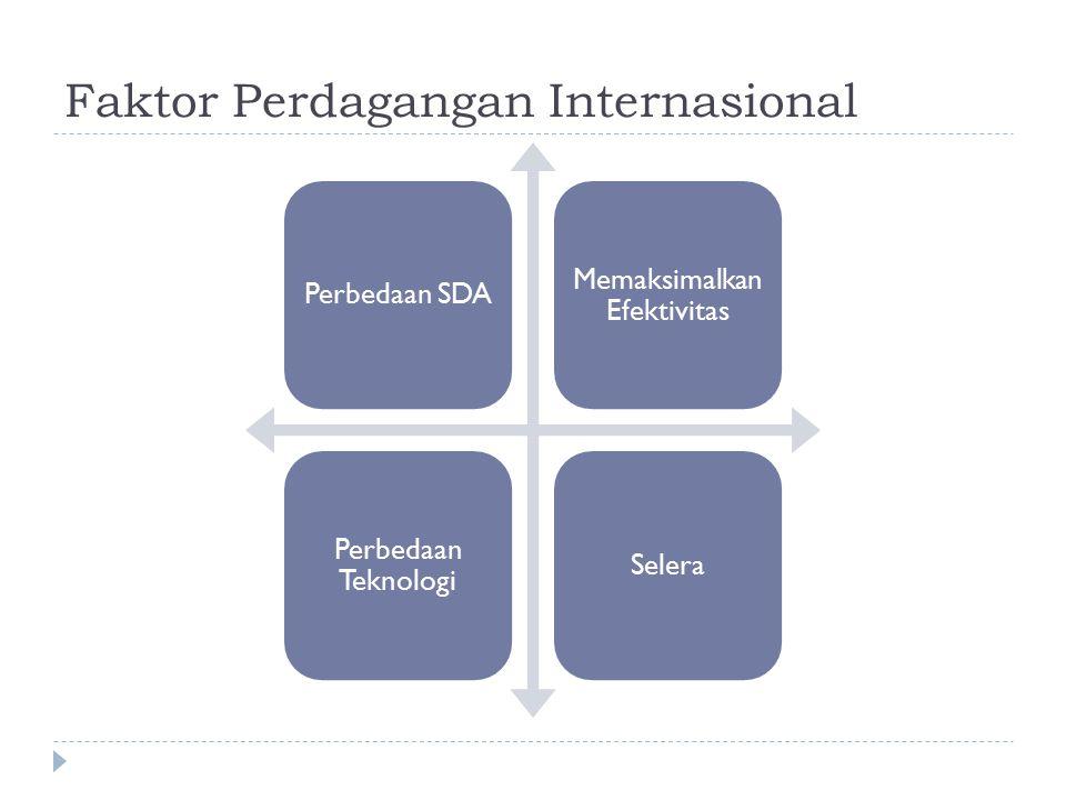 Faktor Perdagangan Internasional