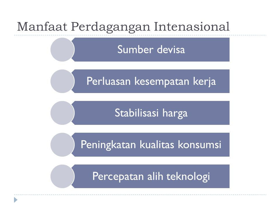 Manfaat Perdagangan Intenasional