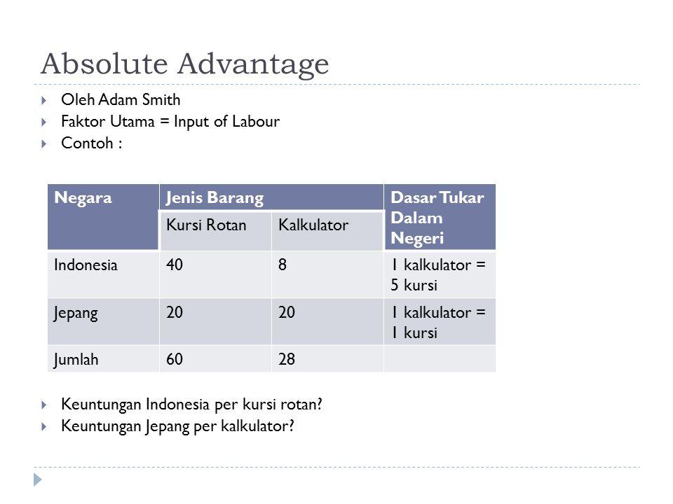 Absolute Advantage Oleh Adam Smith Faktor Utama = Input of Labour