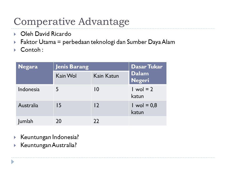 Comperative Advantage