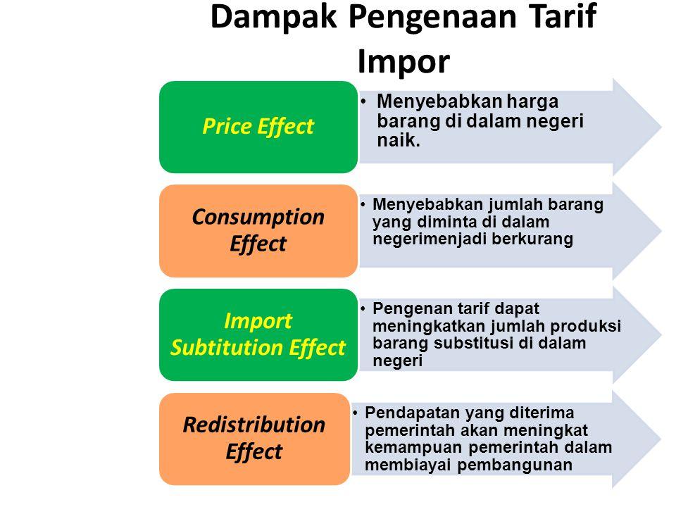Dampak Pengenaan Tarif Impor
