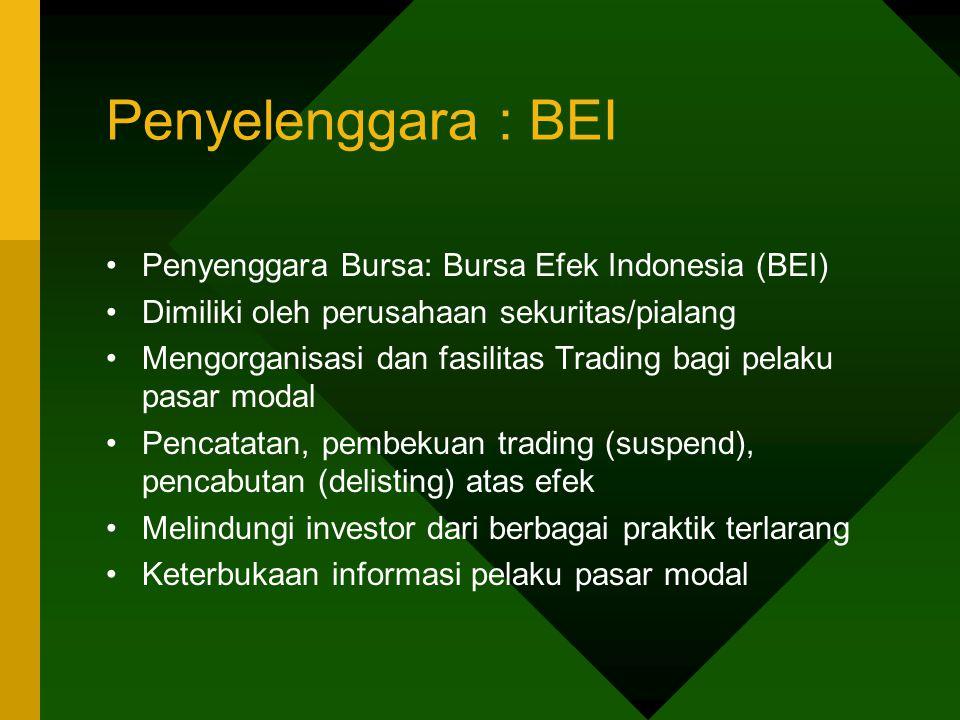 Penyelenggara : BEI Penyenggara Bursa: Bursa Efek Indonesia (BEI)