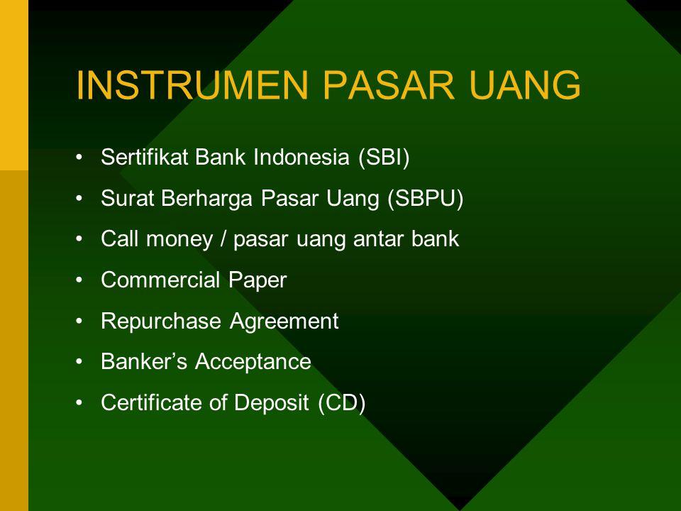 INSTRUMEN PASAR UANG Sertifikat Bank Indonesia (SBI)