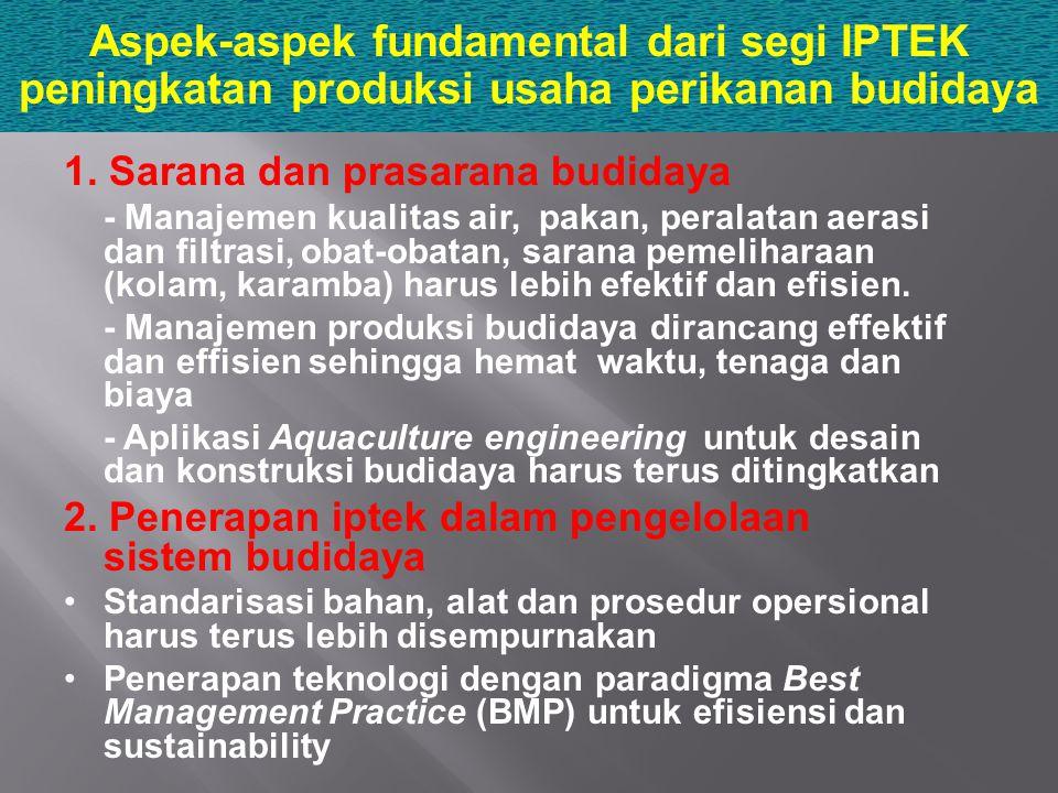 Aspek-aspek fundamental dari segi IPTEK peningkatan produksi usaha perikanan budidaya