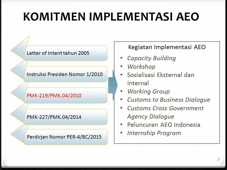 Kegiatan Implementasi AEO