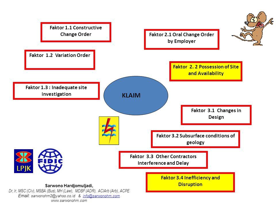 KLAIM Faktor 1.1 Constructive Change Order