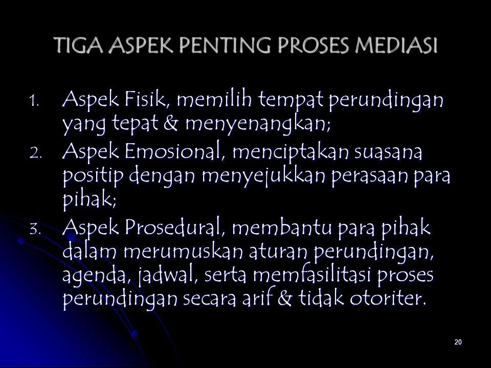 TIGA ASPEK PENTING PROSES MEDIASI