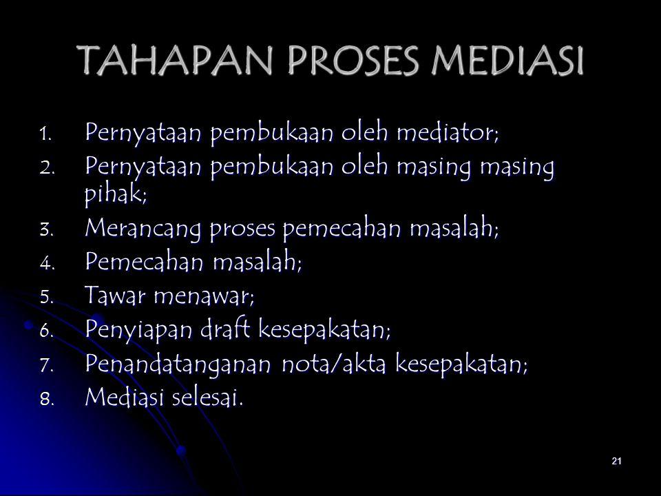 TAHAPAN PROSES MEDIASI