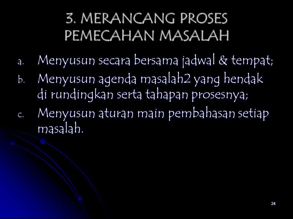 3. MERANCANG PROSES PEMECAHAN MASALAH