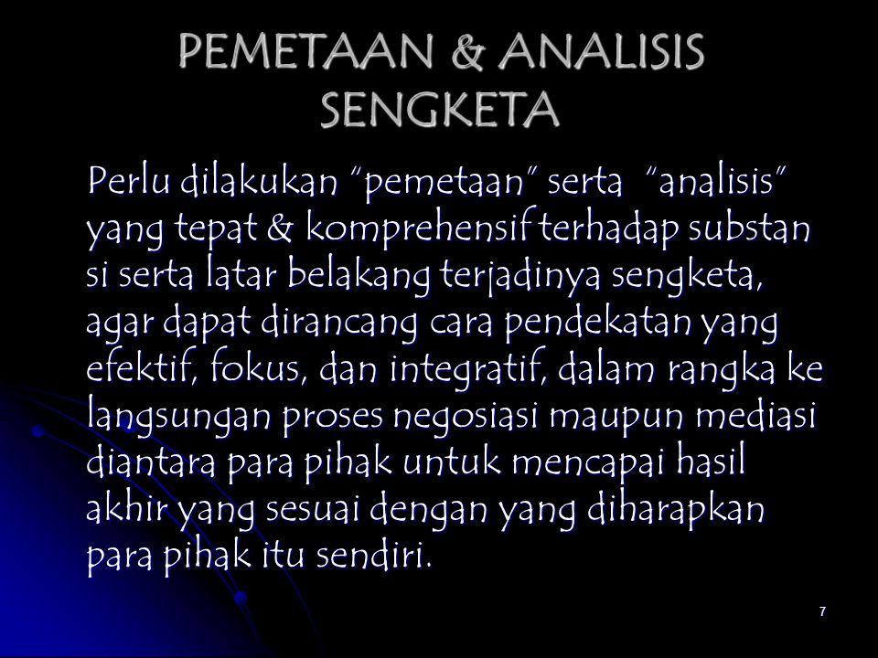 PEMETAAN & ANALISIS SENGKETA