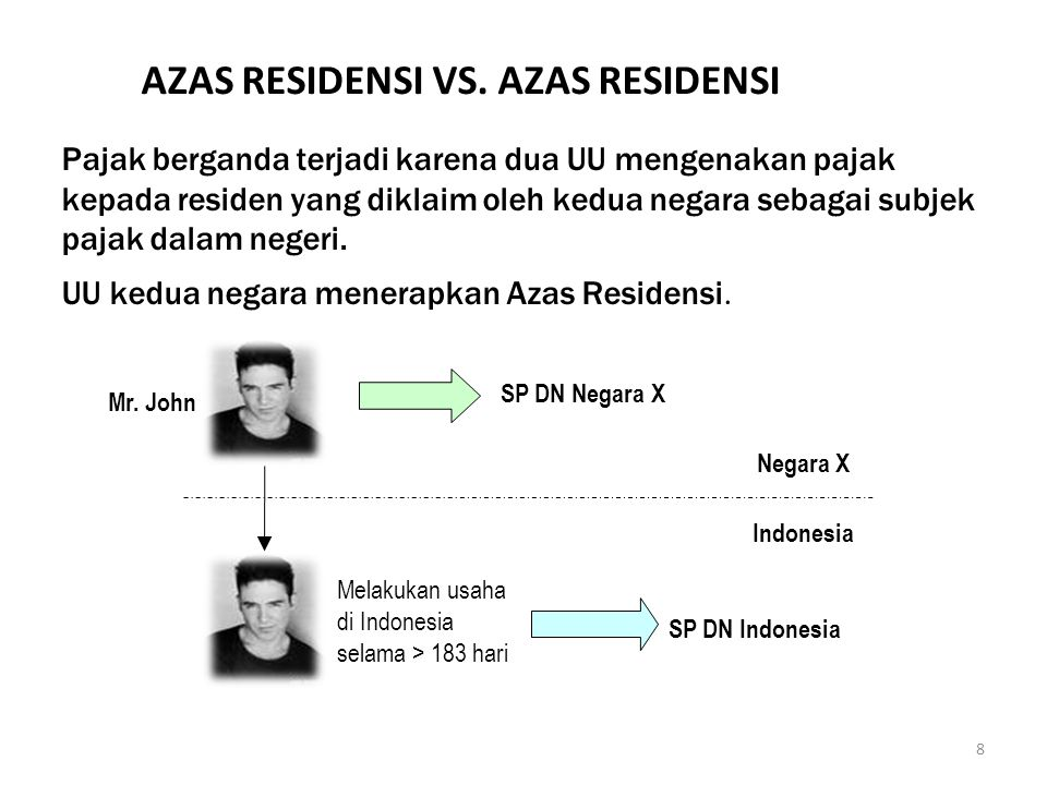 AZAS RESIDENSI VS. AZAS RESIDENSI