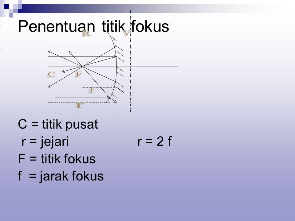 Penentuan titik fokus C F f R V r C = titik pusat r = jejari r = 2 f