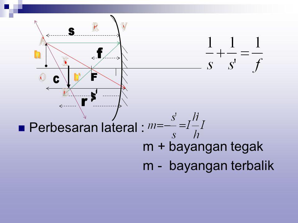 C I O r s s R V A B h h F f Perbesaran lateral : m + bayangan tegak