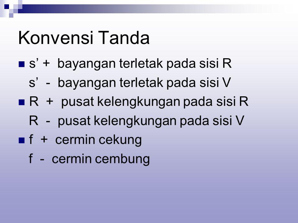 Konvensi Tanda s' + bayangan terletak pada sisi R