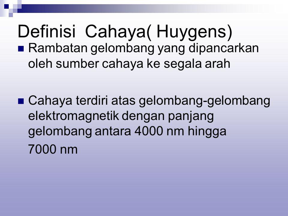 Definisi Cahaya( Huygens)