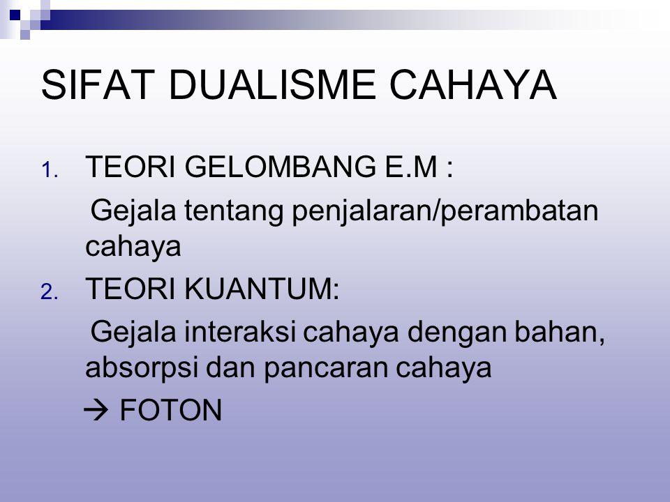 SIFAT DUALISME CAHAYA TEORI GELOMBANG E.M :