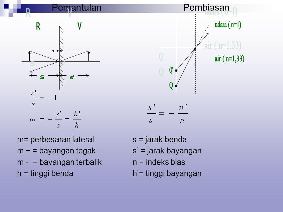 Q Q udara ( n=1) air ( n=1,33) R V s s Pemantulan Pembiasan