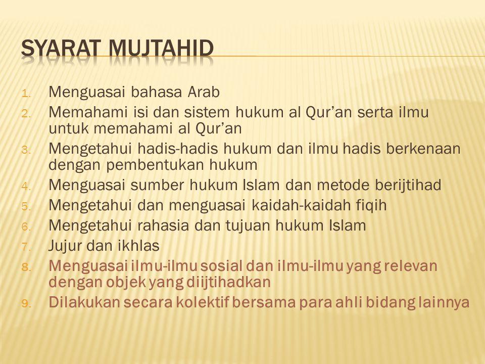Syarat Mujtahid Menguasai bahasa Arab