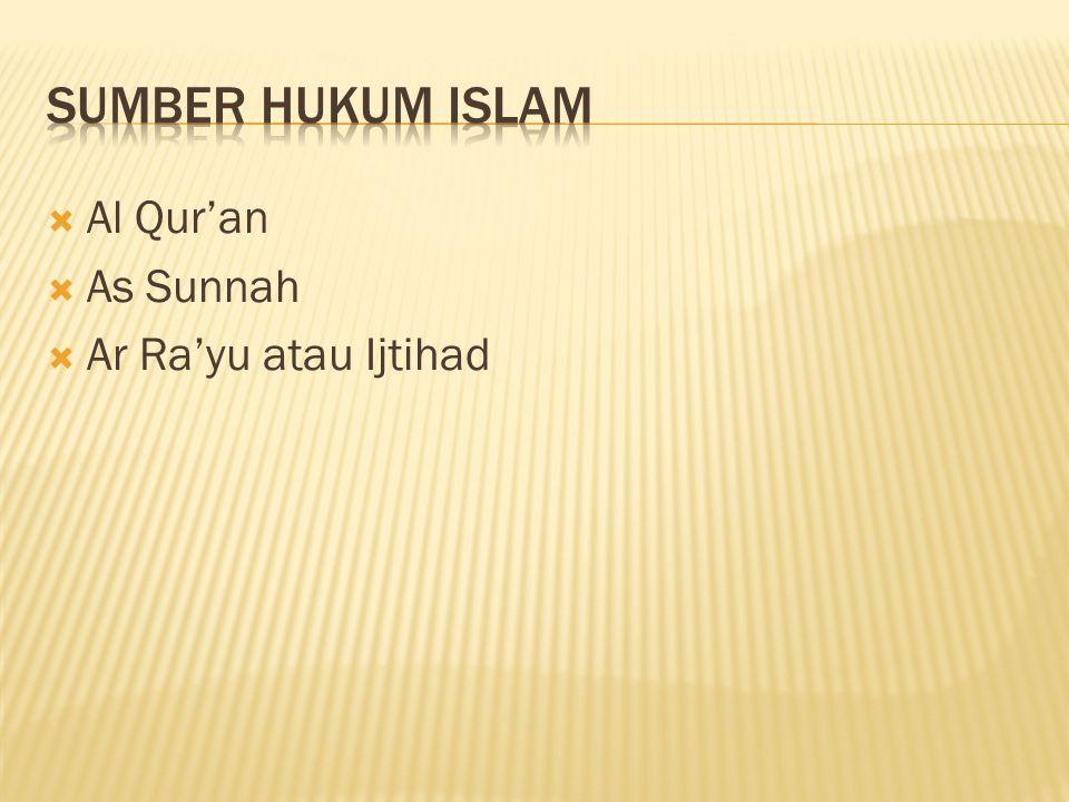 SUMBER HUKUM ISLAM Al Qur'an As Sunnah Ar Ra'yu atau Ijtihad