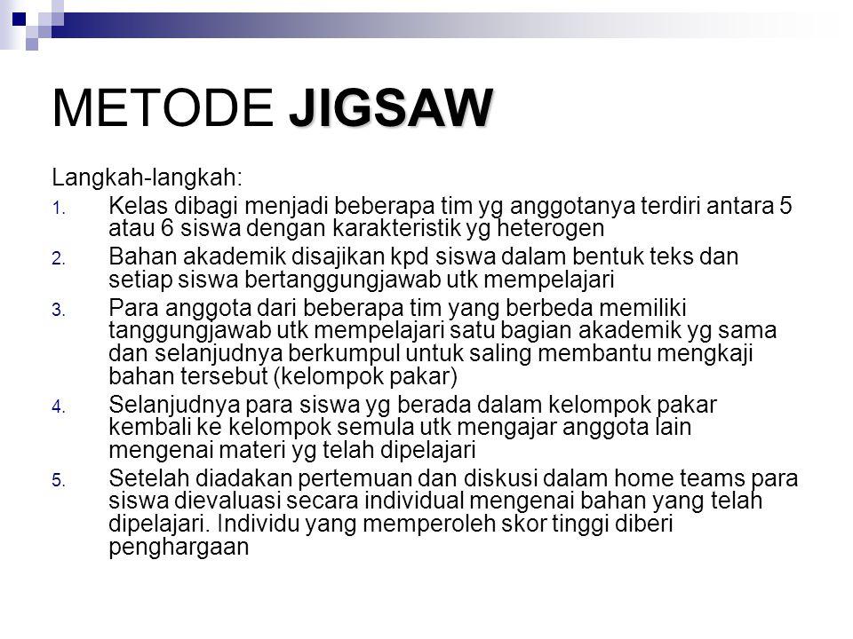 METODE JIGSAW Langkah-langkah: