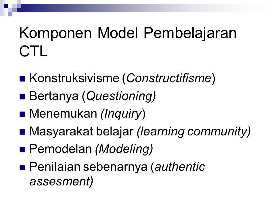 Komponen Model Pembelajaran CTL