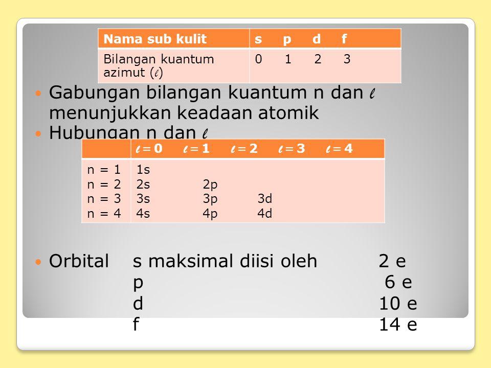 Gabungan bilangan kuantum n dan l menunjukkan keadaan atomik