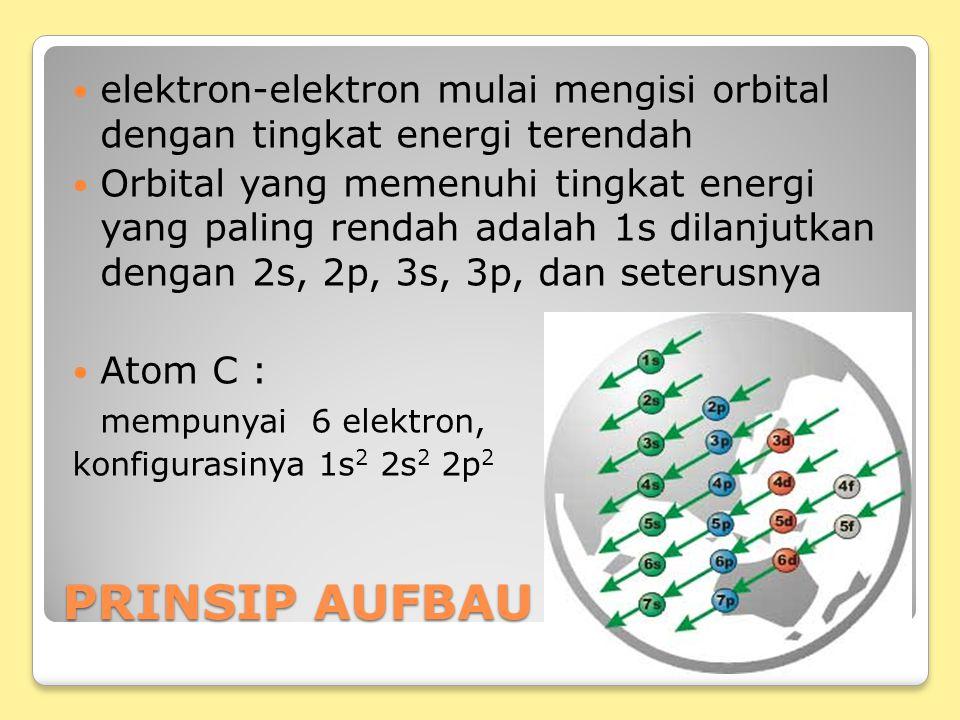 elektron-elektron mulai mengisi orbital dengan tingkat energi terendah