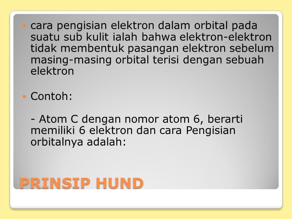 cara pengisian elektron dalam orbital pada suatu sub kulit ialah bahwa elektron-elektron tidak membentuk pasangan elektron sebelum masing-masing orbital terisi dengan sebuah elektron