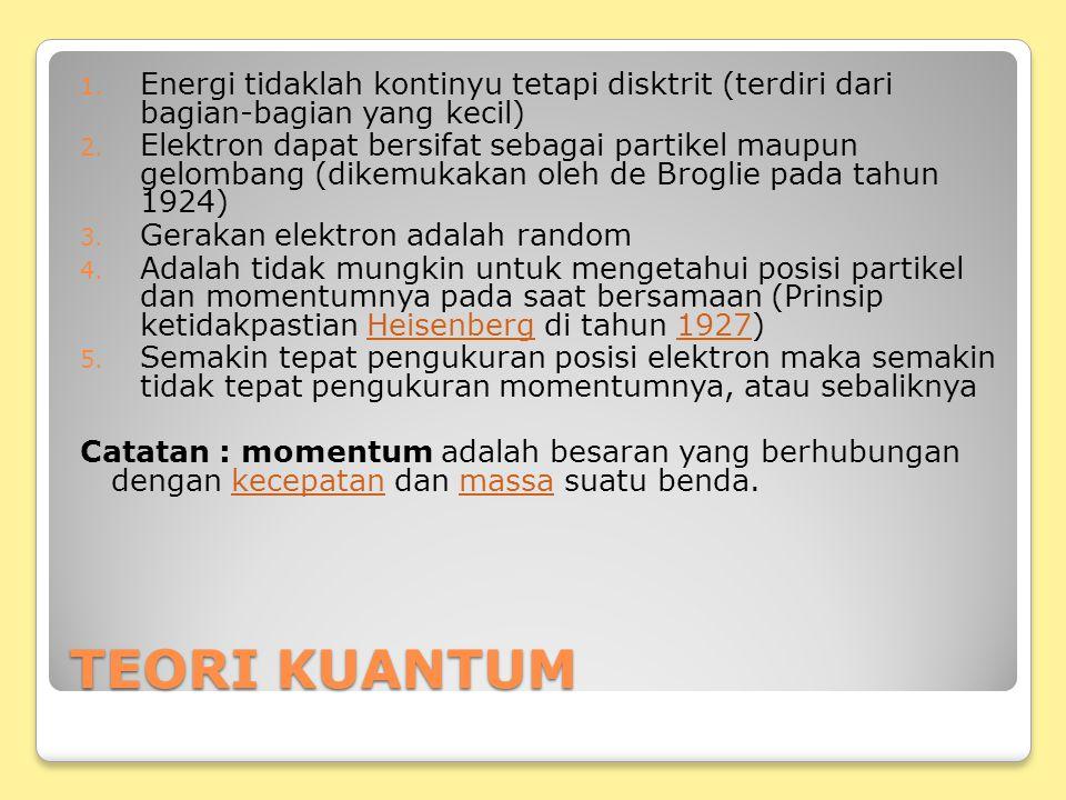 Energi tidaklah kontinyu tetapi disktrit (terdiri dari bagian-bagian yang kecil)