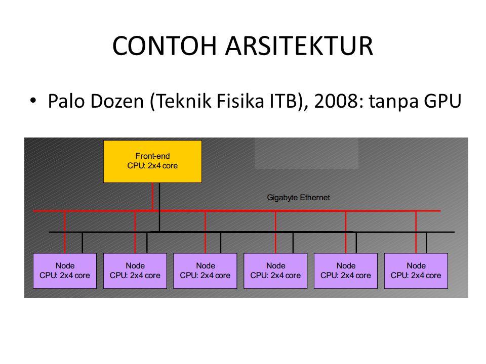 CONTOH ARSITEKTUR Palo Dozen (Teknik Fisika ITB), 2008: tanpa GPU