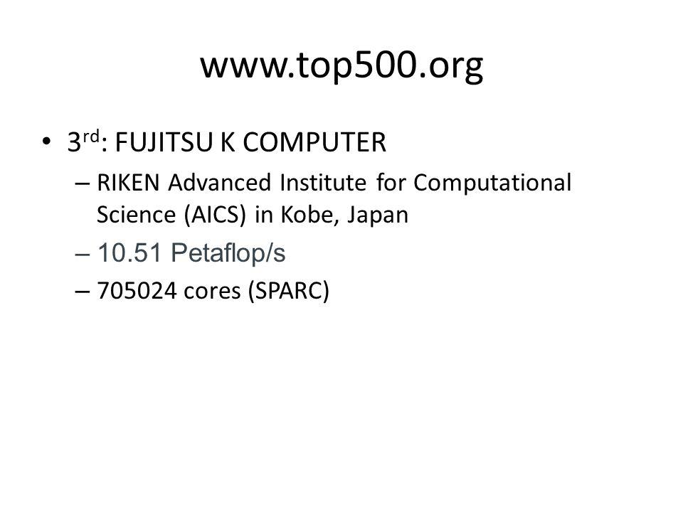 www.top500.org 3rd: FUJITSU K COMPUTER