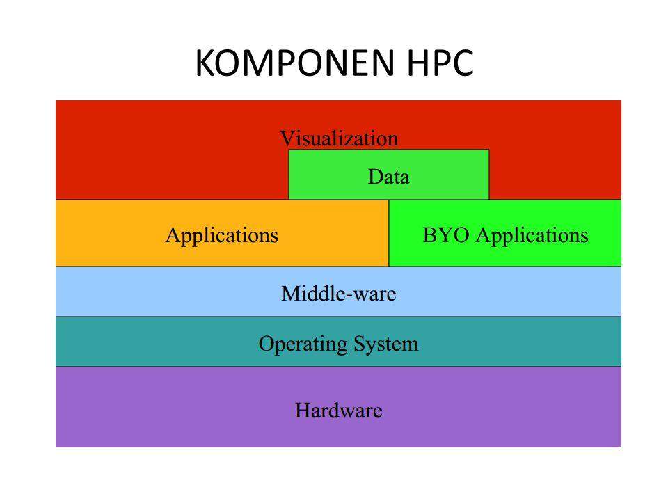 KOMPONEN HPC
