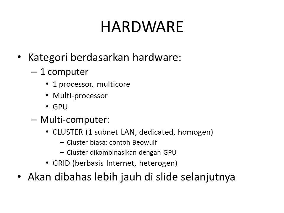 HARDWARE Kategori berdasarkan hardware: