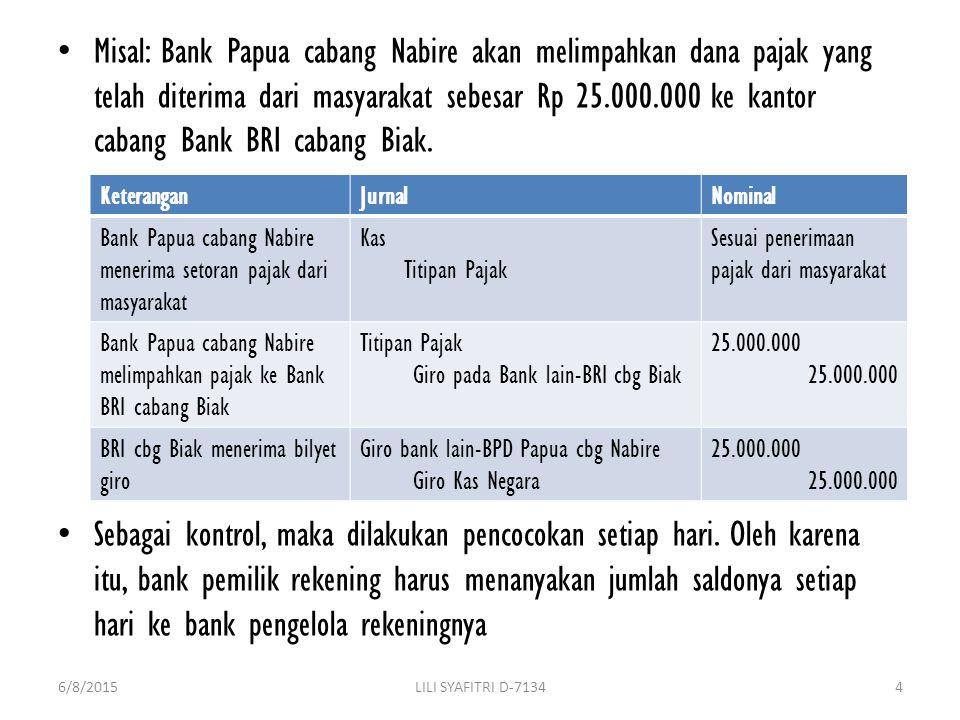 Misal: Bank Papua cabang Nabire akan melimpahkan dana pajak yang telah diterima dari masyarakat sebesar Rp 25.000.000 ke kantor cabang Bank BRI cabang Biak.
