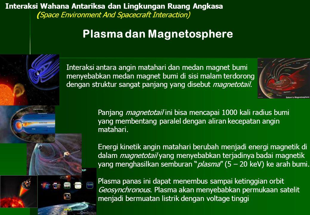 Plasma dan Magnetosphere
