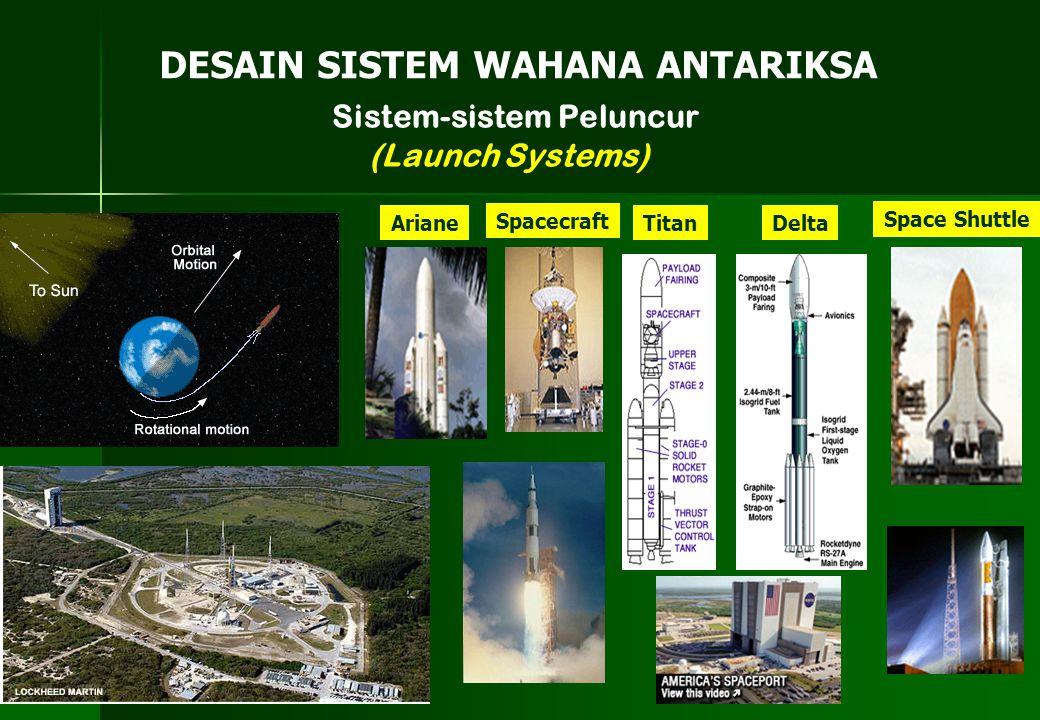 DESAIN SISTEM WAHANA ANTARIKSA Sistem-sistem Peluncur