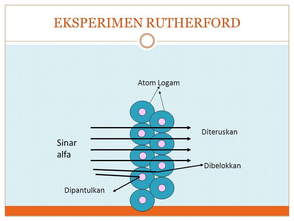 EKSPERIMEN RUTHERFORD