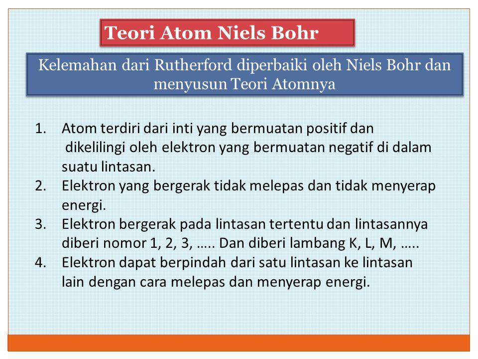 Teori Atom Niels Bohr Kelemahan dari Rutherford diperbaiki oleh Niels Bohr dan menyusun Teori Atomnya.
